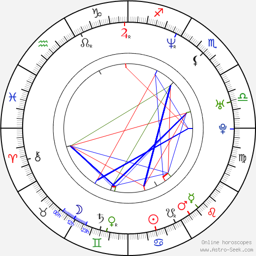 Marta Zoffoli astro natal birth chart, Marta Zoffoli horoscope, astrology