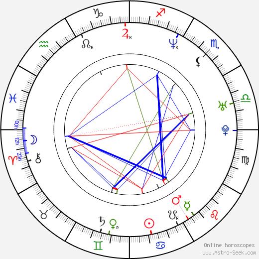 Matt Schulze astro natal birth chart, Matt Schulze horoscope, astrology