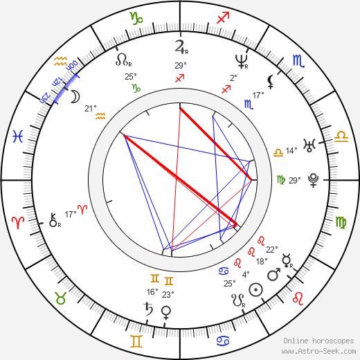 Maya Rudolph tema natale, biography, Biografia da Wikipedia 2020, 2021