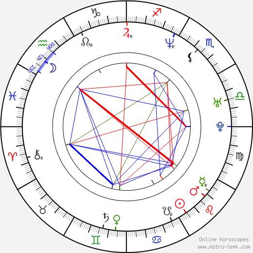 Maya Rudolph tema natale, oroscopo, Maya Rudolph oroscopi gratuiti, astrologia