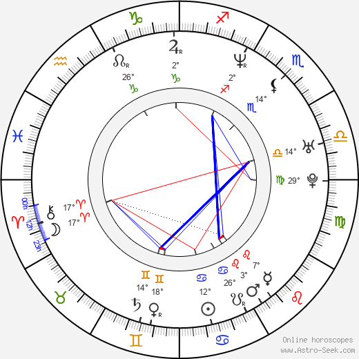 Nina Badric birth chart, biography, wikipedia 2020, 2021