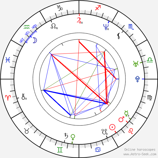 Patricie Kotalíková astro natal birth chart, Patricie Kotalíková horoscope, astrology