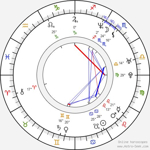 Paul Brandt birth chart, biography, wikipedia 2018, 2019