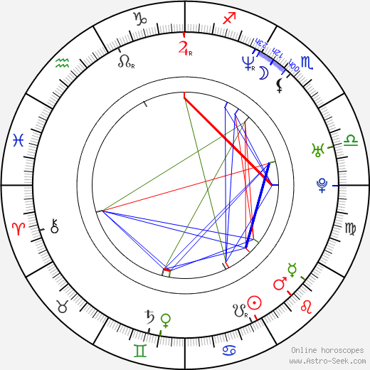 Paul Brandt astro natal birth chart, Paul Brandt horoscope, astrology