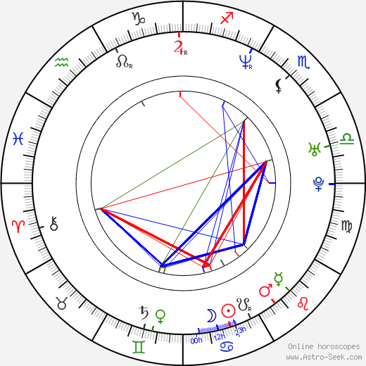 Peter Serafinowicz astro natal birth chart, Peter Serafinowicz horoscope, astrology