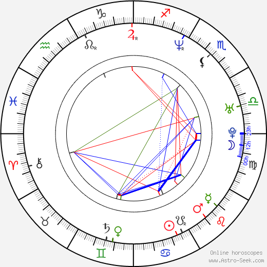 Scott Foley astro natal birth chart, Scott Foley horoscope, astrology