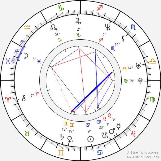 Steffi Nerius birth chart, biography, wikipedia 2020, 2021