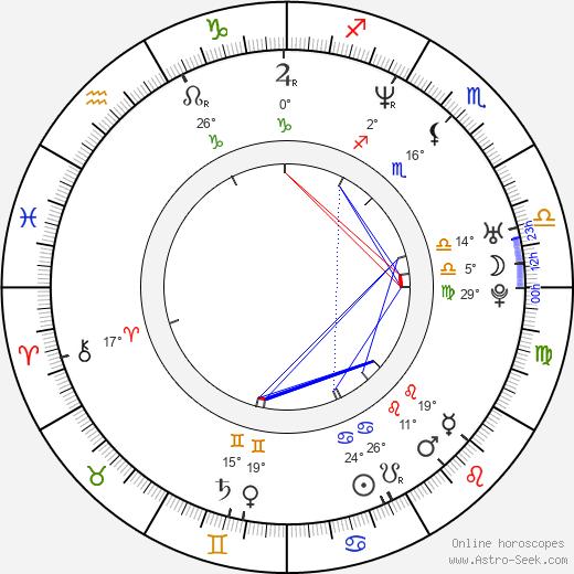 Stephanie Beaton birth chart, biography, wikipedia 2020, 2021