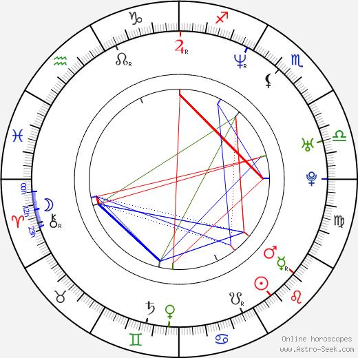 Тэми Стронач Tami Stronach день рождения гороскоп, Tami Stronach Натальная карта онлайн