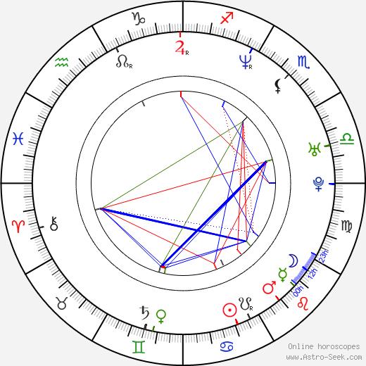 Tanya Neufeldt astro natal birth chart, Tanya Neufeldt horoscope, astrology