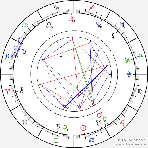 Tina Gharavi день рождения гороскоп, Tina Gharavi Натальная карта онлайн