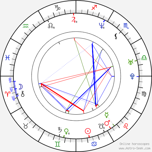 Tomio Okamura astro natal birth chart, Tomio Okamura horoscope, astrology