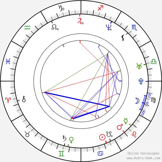 William Braunstein astro natal birth chart, William Braunstein horoscope, astrology
