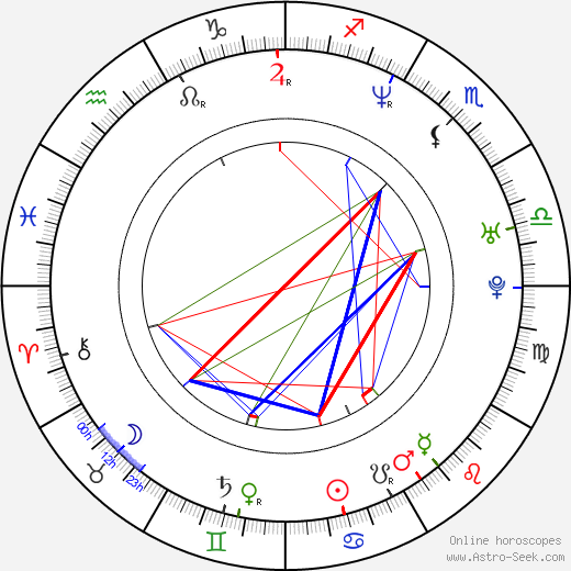 Yonca Cevher birth chart, Yonca Cevher astro natal horoscope, astrology
