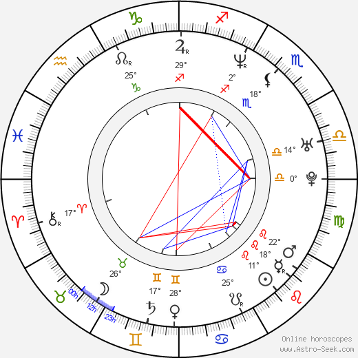 Adriá Collado birth chart, biography, wikipedia 2019, 2020