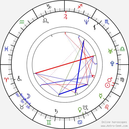 Amanda Marshall tema natale, oroscopo, Amanda Marshall oroscopi gratuiti, astrologia