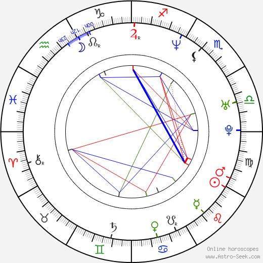 Arash T. Riahi astro natal birth chart, Arash T. Riahi horoscope, astrology