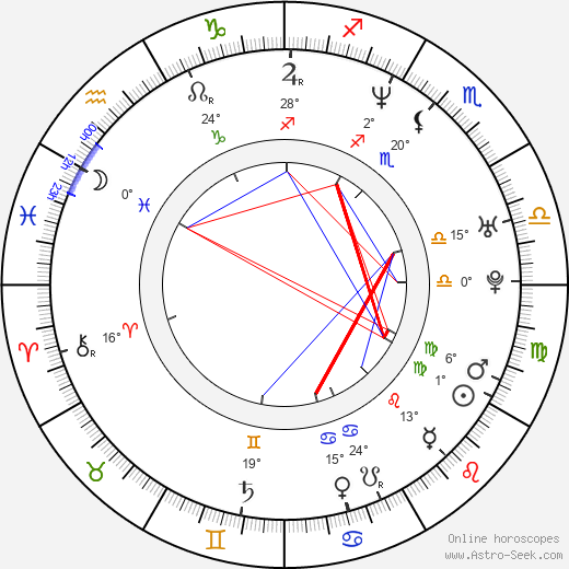 Brendan Wall birth chart, biography, wikipedia 2020, 2021