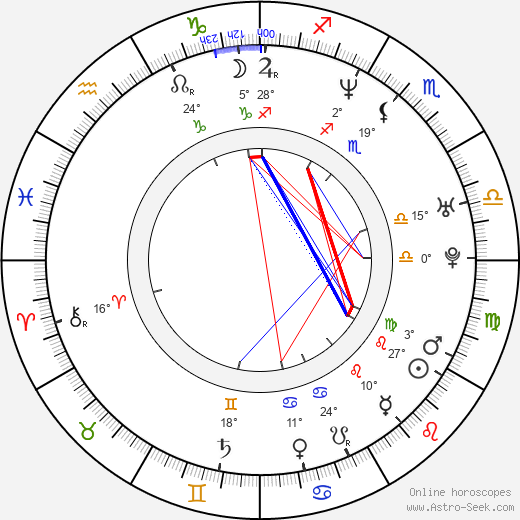 Chaney Kley birth chart, biography, wikipedia 2020, 2021