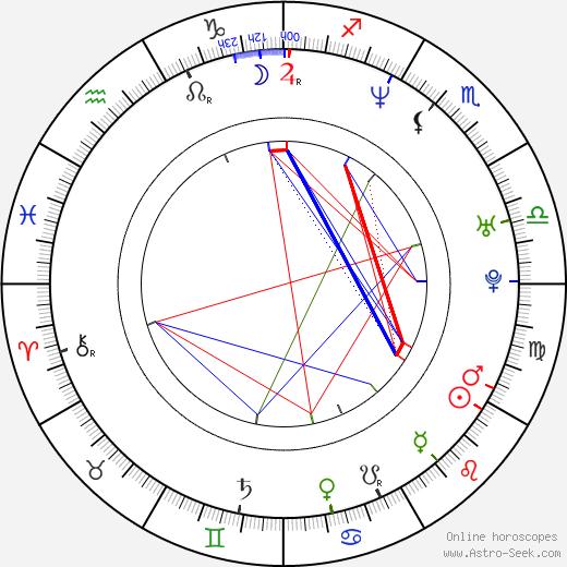Chaney Kley birth chart, Chaney Kley astro natal horoscope, astrology