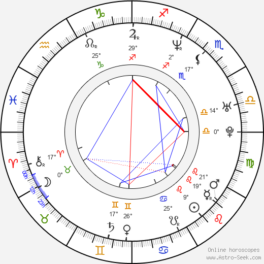 Charles Malik Whitfield birth chart, biography, wikipedia 2019, 2020