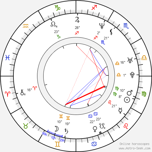 Chris Tucker birth chart, biography, wikipedia 2018, 2019