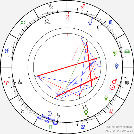 Chris Tucker astro natal birth chart, Chris Tucker horoscope, astrology