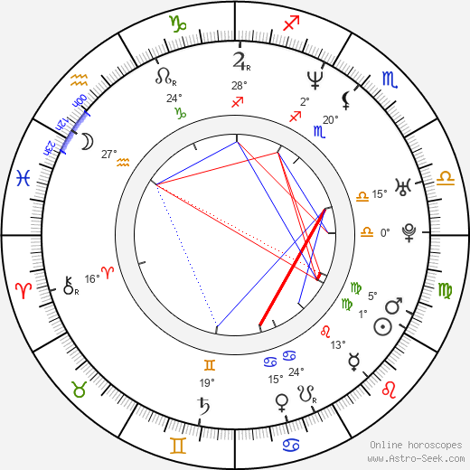 Csongor Kassai birth chart, biography, wikipedia 2019, 2020