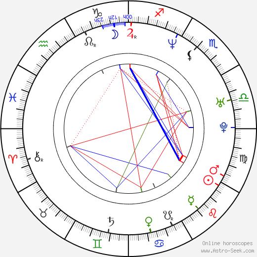 Derrick Alston tema natale, oroscopo, Derrick Alston oroscopi gratuiti, astrologia