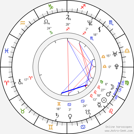Emily Warfield birth chart, biography, wikipedia 2018, 2019