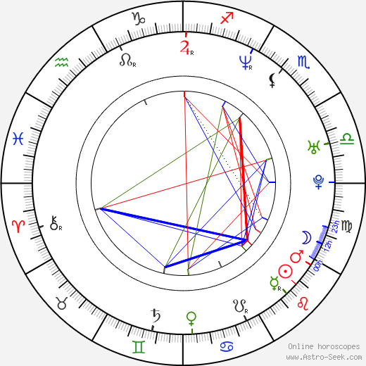 Emily Warfield astro natal birth chart, Emily Warfield horoscope, astrology