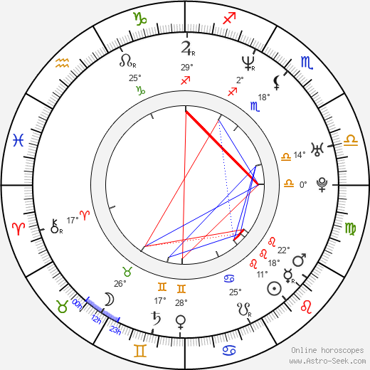 Erika Marozsán birth chart, biography, wikipedia 2020, 2021