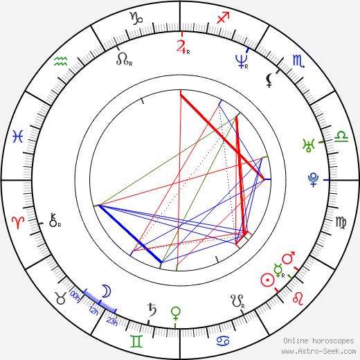 Erika Marozsán astro natal birth chart, Erika Marozsán horoscope, astrology