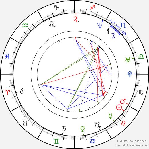 Frankie Boyle birth chart, Frankie Boyle astro natal horoscope, astrology