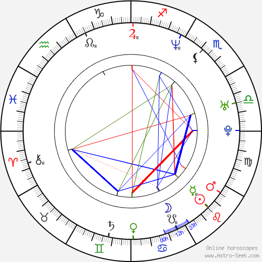 Greg Serano astro natal birth chart, Greg Serano horoscope, astrology