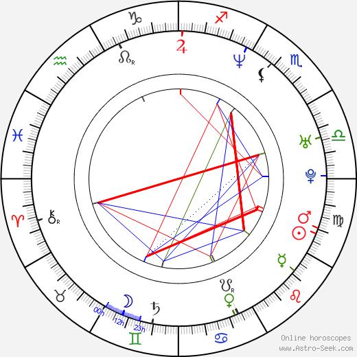 Ingibjörg Stefánsdóttir astro natal birth chart, Ingibjörg Stefánsdóttir horoscope, astrology