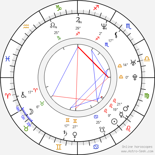 Jacinda Barrett birth chart, biography, wikipedia 2019, 2020