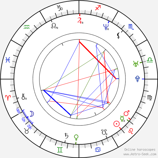 Jacinda Barrett astro natal birth chart, Jacinda Barrett horoscope, astrology