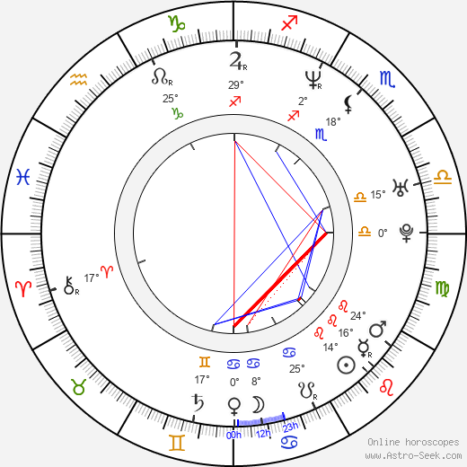 Jason O'Mara birth chart, biography, wikipedia 2019, 2020