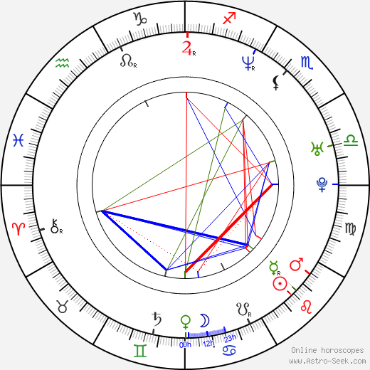 Jason O'Mara astro natal birth chart, Jason O'Mara horoscope, astrology