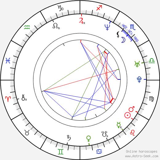 Ji-hyeon Kim день рождения гороскоп, Ji-hyeon Kim Натальная карта онлайн
