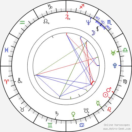 JJ Garvine день рождения гороскоп, JJ Garvine Натальная карта онлайн