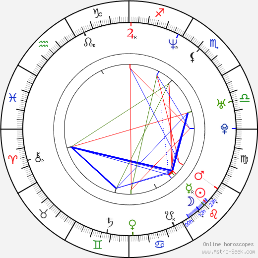 Joely Collins birth chart, Joely Collins astro natal horoscope, astrology