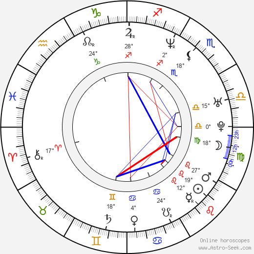 Keren Gilbert birth chart, biography, wikipedia 2019, 2020