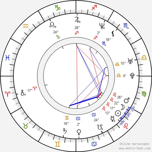 Liz Vassey birth chart, biography, wikipedia 2018, 2019