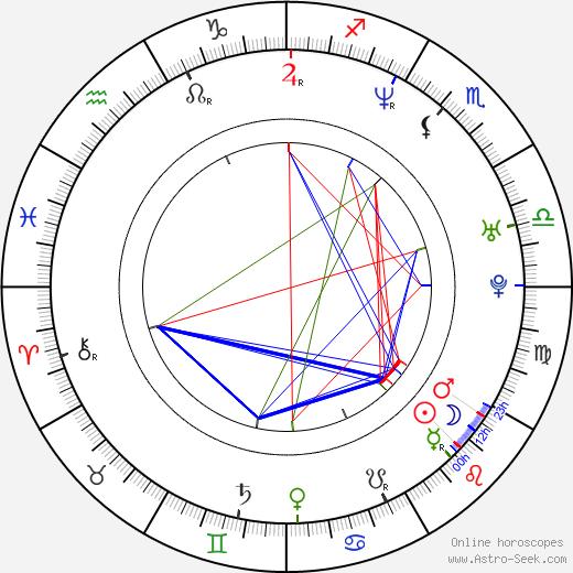 Liz Vassey astro natal birth chart, Liz Vassey horoscope, astrology
