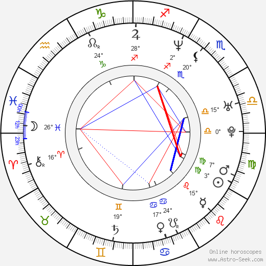Loredano Lecciso birth chart, biography, wikipedia 2019, 2020