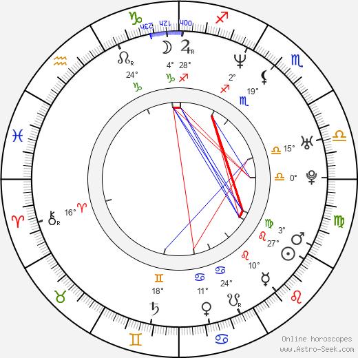 Marco Bonini birth chart, biography, wikipedia 2020, 2021