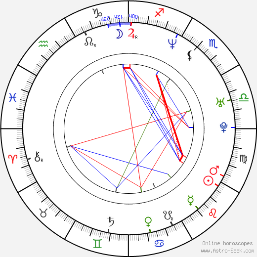 Marco Bonini birth chart, Marco Bonini astro natal horoscope, astrology