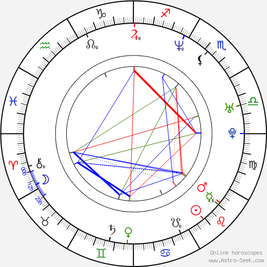 Martin Damm birth chart, Martin Damm astro natal horoscope, astrology